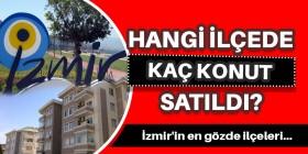 İzmir'in en gözde ilçeleri...